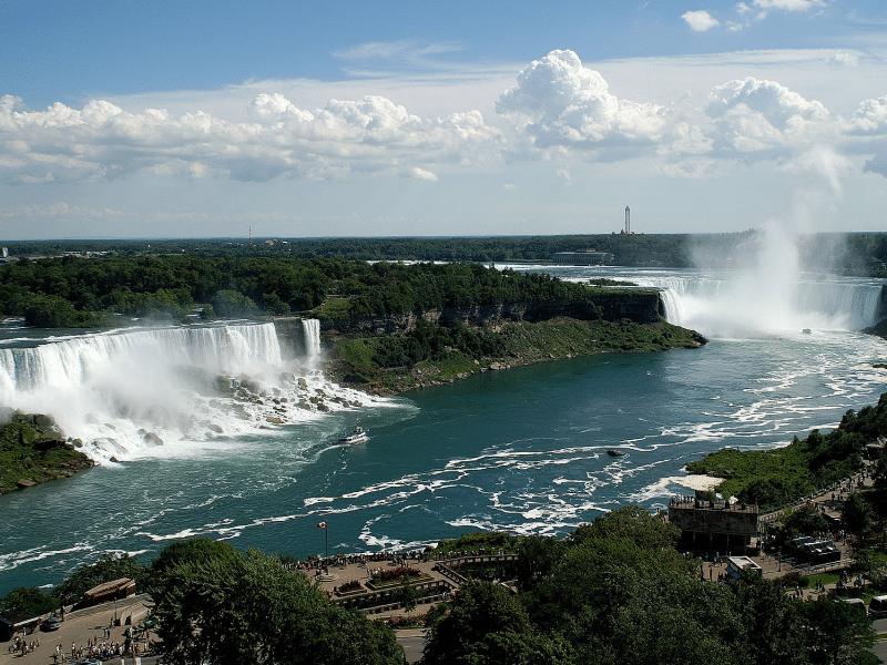 Niagara Falls, St. Catherines, and Welland